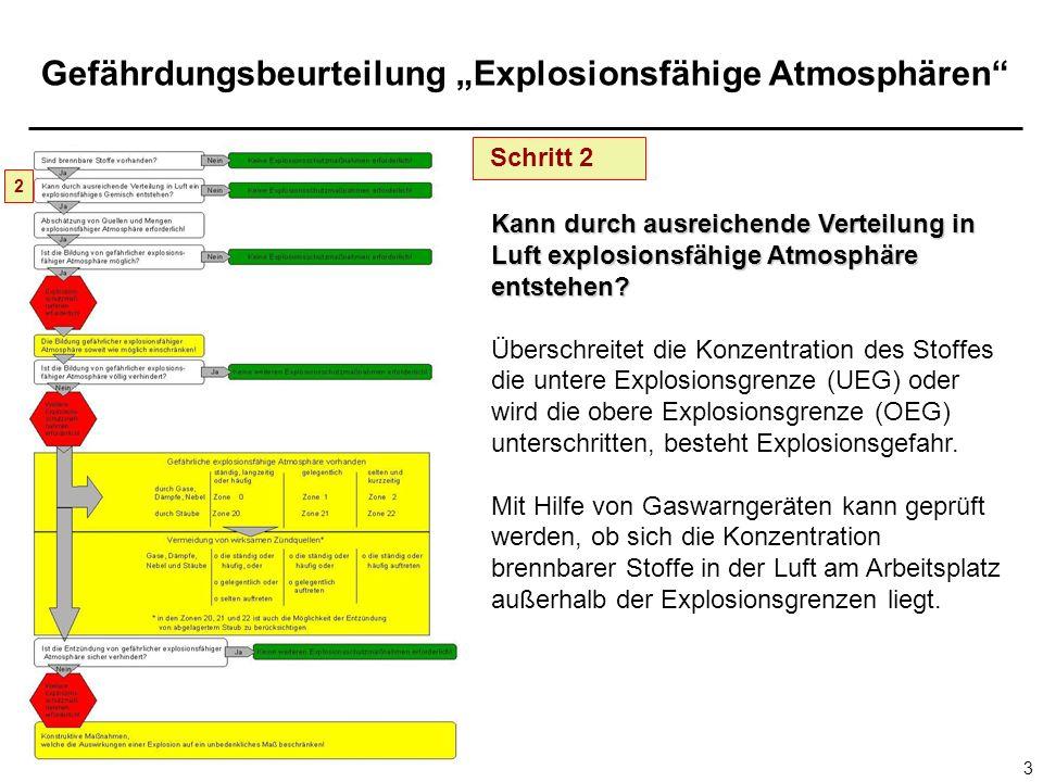 Gefährdungsbeurteilung Explosionsfähige Atmosphären 3 Schritt 2 Kann durch ausreichende Verteilung in Luft explosionsfähige Atmosphäre entstehen? Über