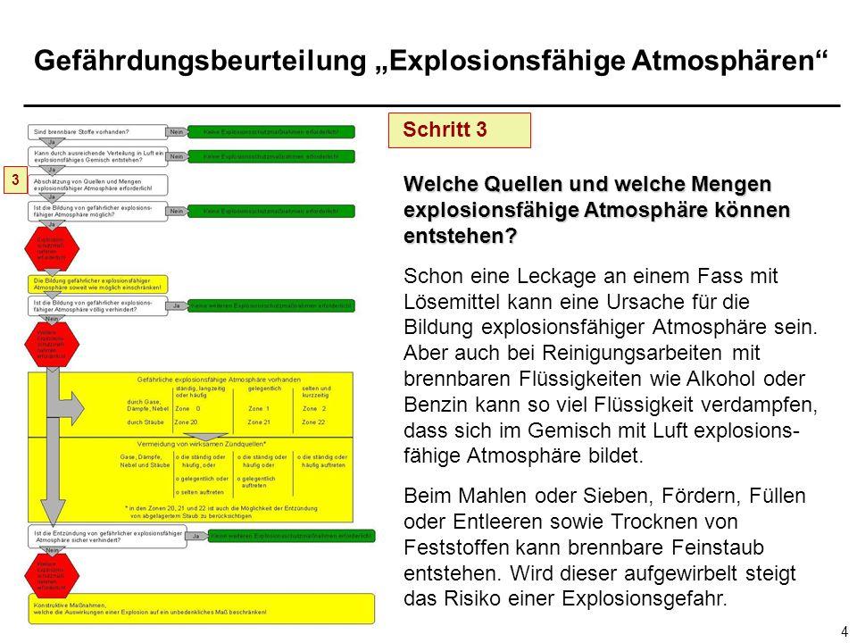 Gefährdungsbeurteilung Explosionsfähige Atmosphären 4 Schritt 3 Welche Quellen und welche Mengen explosionsfähige Atmosphäre können entstehen.