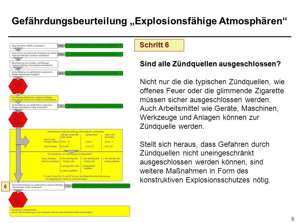 Gefährdungsbeurteilung Explosionsfähige Atmosphären 8 Schritt 6 Sind alle Zündquellen ausgeschlossen? Nicht nur die die typischen Zündquellen, wie off