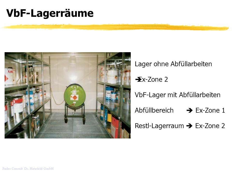 Pader Consult Dr. Hatzfeld GmbH VbF-Lagerräume Lager ohne Abfüllarbeiten Ex-Zone 2 VbF-Lager mit Abfüllarbeiten Abfüllbereich Ex-Zone 1 Restl-Lagerrau