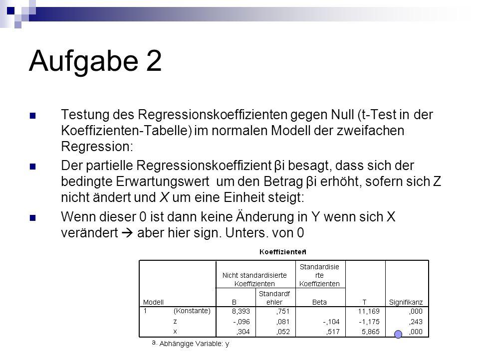 Aufgabe 2 Testung des Regressionskoeffizienten gegen Null (t-Test in der Koeffizienten-Tabelle) im normalen Modell der zweifachen Regression: Der partielle Regressionskoeffizient βi besagt, dass sich der bedingte Erwartungswert um den Betrag βi erhöht, sofern sich Z nicht ändert und X um eine Einheit steigt: Wenn dieser 0 ist dann keine Änderung in Y wenn sich X verändert aber hier sign.