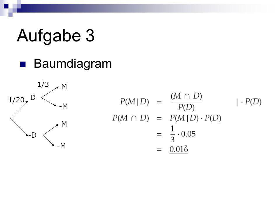 Aufgabe 3 Baumdiagram D -D M -M M 1/20 1/3
