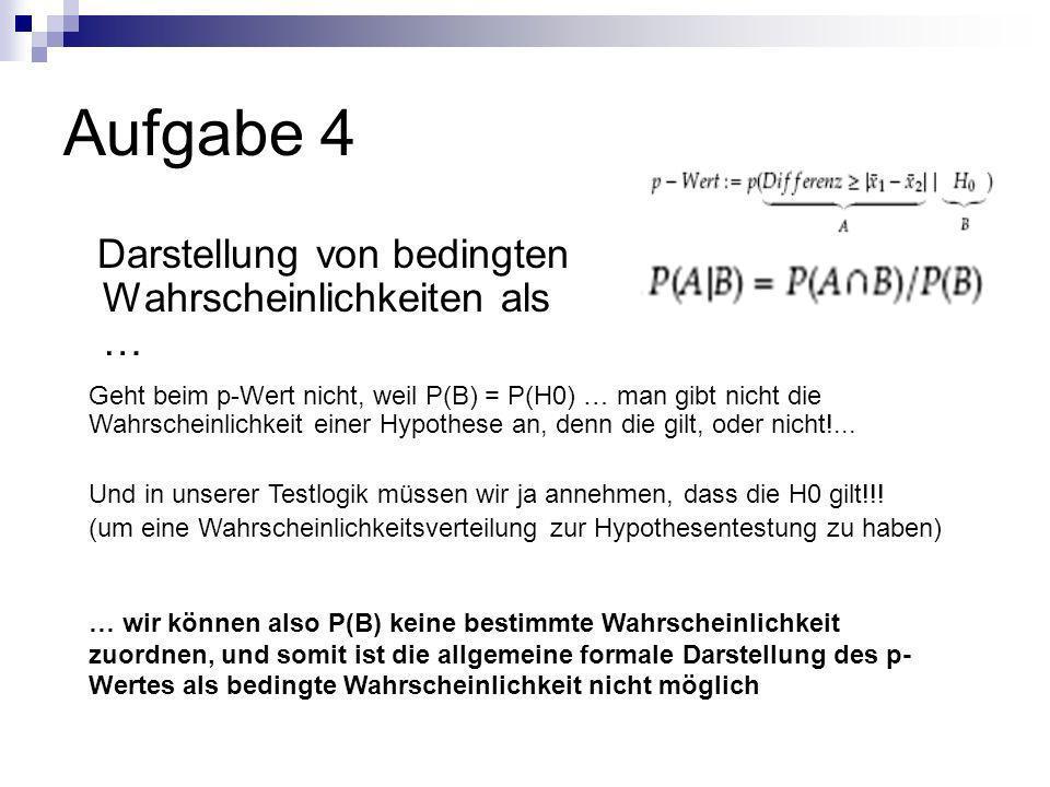 Aufgabe 4 Darstellung von bedingten Wahrscheinlichkeiten als … Geht beim p-Wert nicht, weil P(B) = P(H0) … man gibt nicht die Wahrscheinlichkeit einer Hypothese an, denn die gilt, oder nicht!...