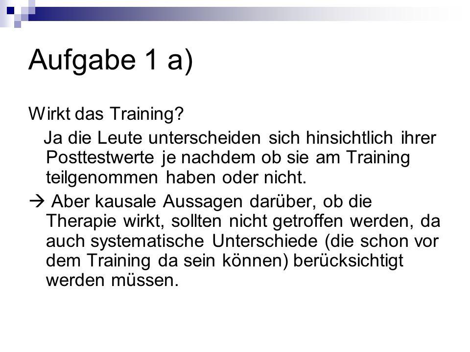 Aufgabe 1 a) Wirkt das Training? Ja die Leute unterscheiden sich hinsichtlich ihrer Posttestwerte je nachdem ob sie am Training teilgenommen haben ode