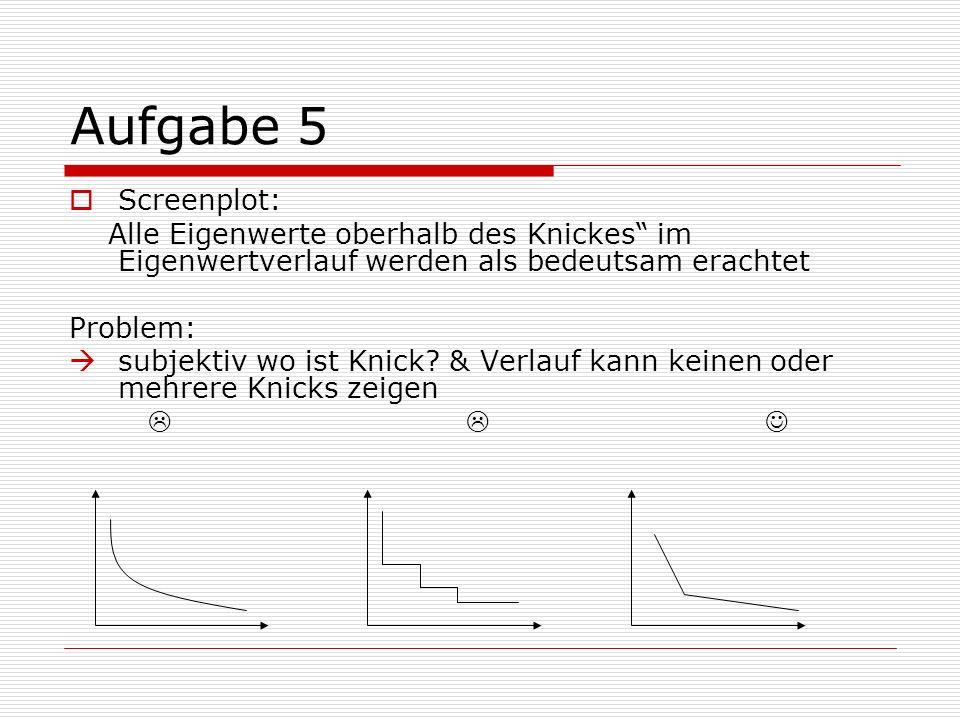 Aufgabe 5 Screenplot: Alle Eigenwerte oberhalb des Knickes im Eigenwertverlauf werden als bedeutsam erachtet Problem: subjektiv wo ist Knick? & Verlau
