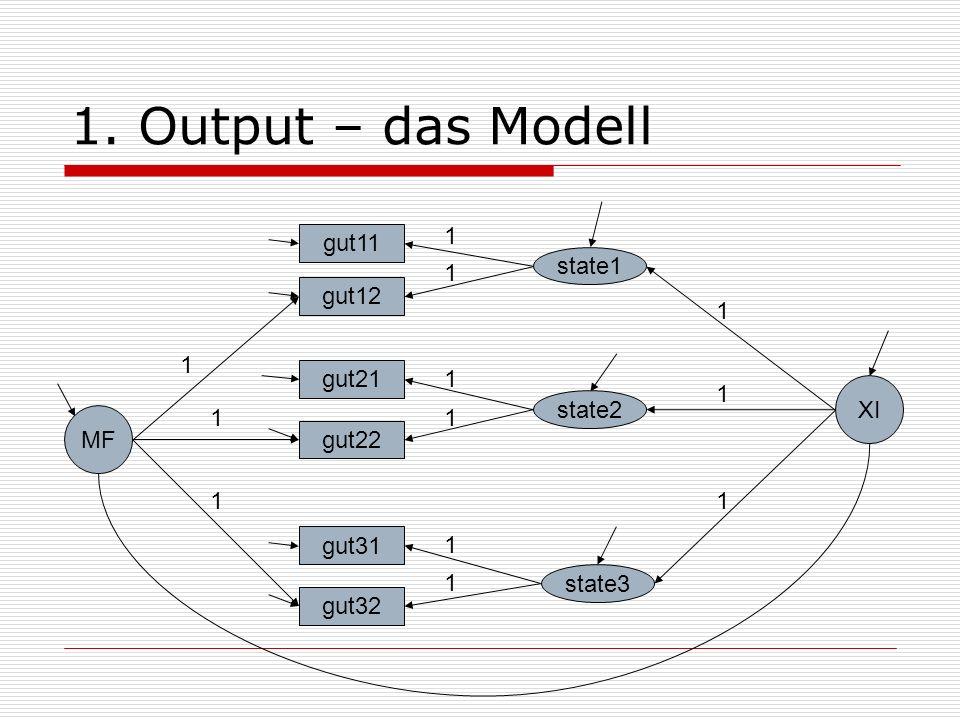 1. Output – das Modell gut11 gut12 gut21 gut22 gut31 gut32 state1 state2 state3 XI MF 1 1 1 1 1 1 1 1 1 1 1 1