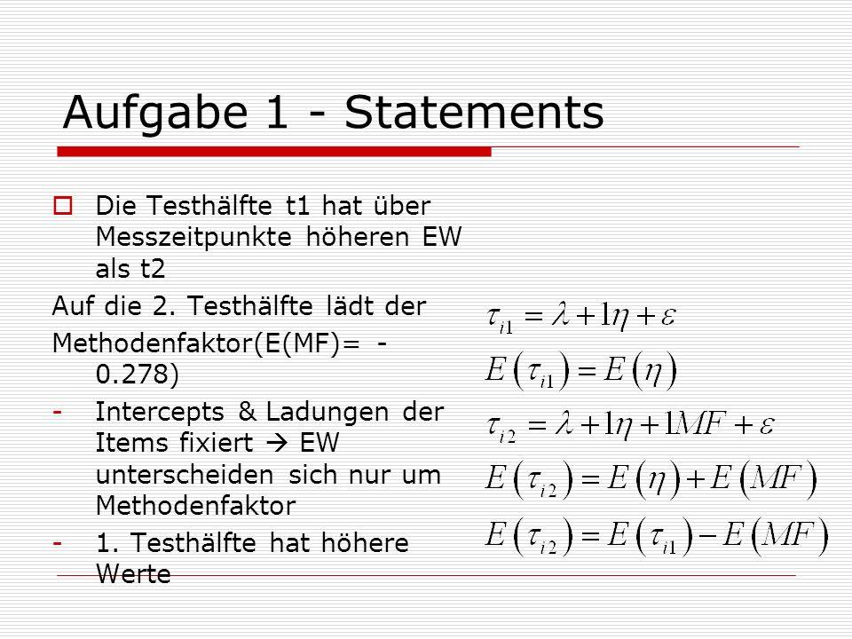 Aufgabe 1 - Statements Die Testhälfte t1 hat über Messzeitpunkte höheren EW als t2 Auf die 2. Testhälfte lädt der Methodenfaktor(E(MF)= - 0.278) -Inte