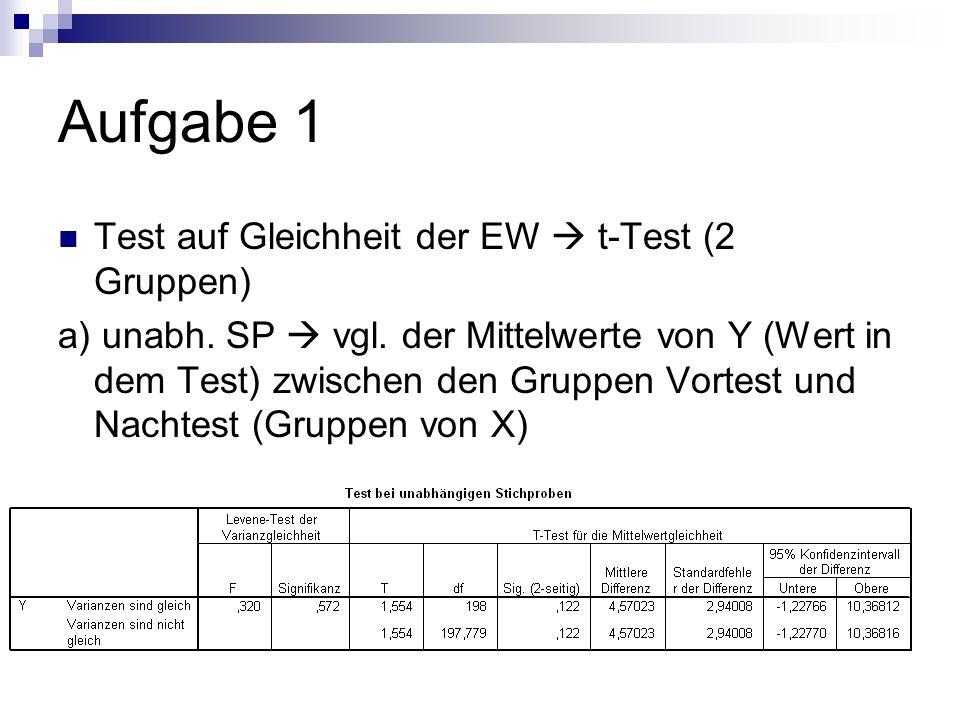Aufgabe 1 Test auf Gleichheit der EW t-Test (2 Gruppen) a) unabh. SP vgl. der Mittelwerte von Y (Wert in dem Test) zwischen den Gruppen Vortest und Na