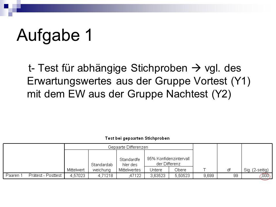 Aufgabe 1 t- Test für abhängige Stichproben vgl. des Erwartungswertes aus der Gruppe Vortest (Y1) mit dem EW aus der Gruppe Nachtest (Y2)
