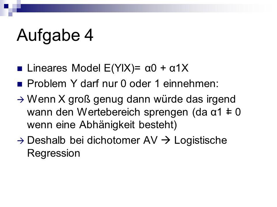 Aufgabe 4 Lineares Model E(YIX)= α0 + α1X Problem Y darf nur 0 oder 1 einnehmen: Wenn X groß genug dann würde das irgend wann den Wertebereich sprengen (da α1 = 0 wenn eine Abhänigkeit besteht) Deshalb bei dichotomer AV Logistische Regression