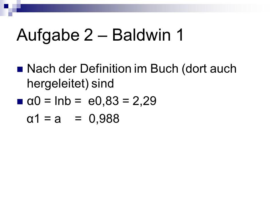 Nach der Definition im Buch (dort auch hergeleitet) sind α0 = lnb = e0,83 = 2,29 α1 = a = 0,988