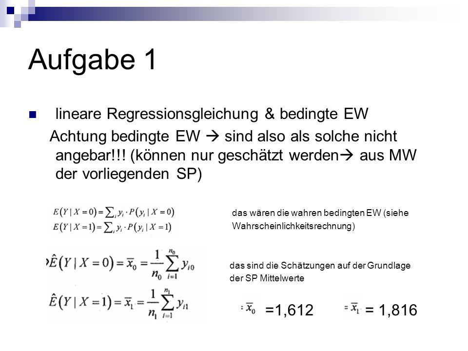 Aufgabe 1 Parameter der linearen Regression können auch nur geschätzt werden … mit Hilfe der geschätzten EW berechnet werden lineare Regression: a) Referenzkodierung: = E(YIX=0) = = E(YIX=1) - E(YIX=0) = - b) Effektkodierung: ungewichteter MW Abweichung der Gruppen-MW vom ungewichteten MW