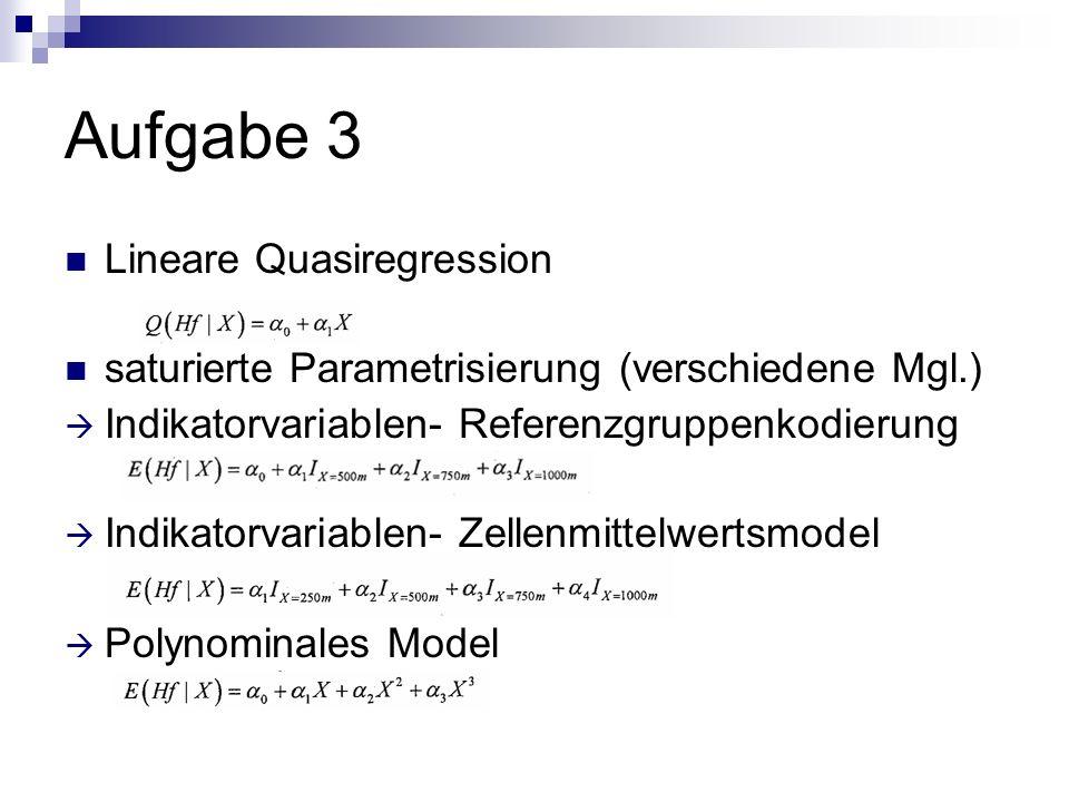 Aufgabe 3 Lineare Quasiregression saturierte Parametrisierung (verschiedene Mgl.) Indikatorvariablen- Referenzgruppenkodierung Indikatorvariablen- Zellenmittelwertsmodel Polynominales Model