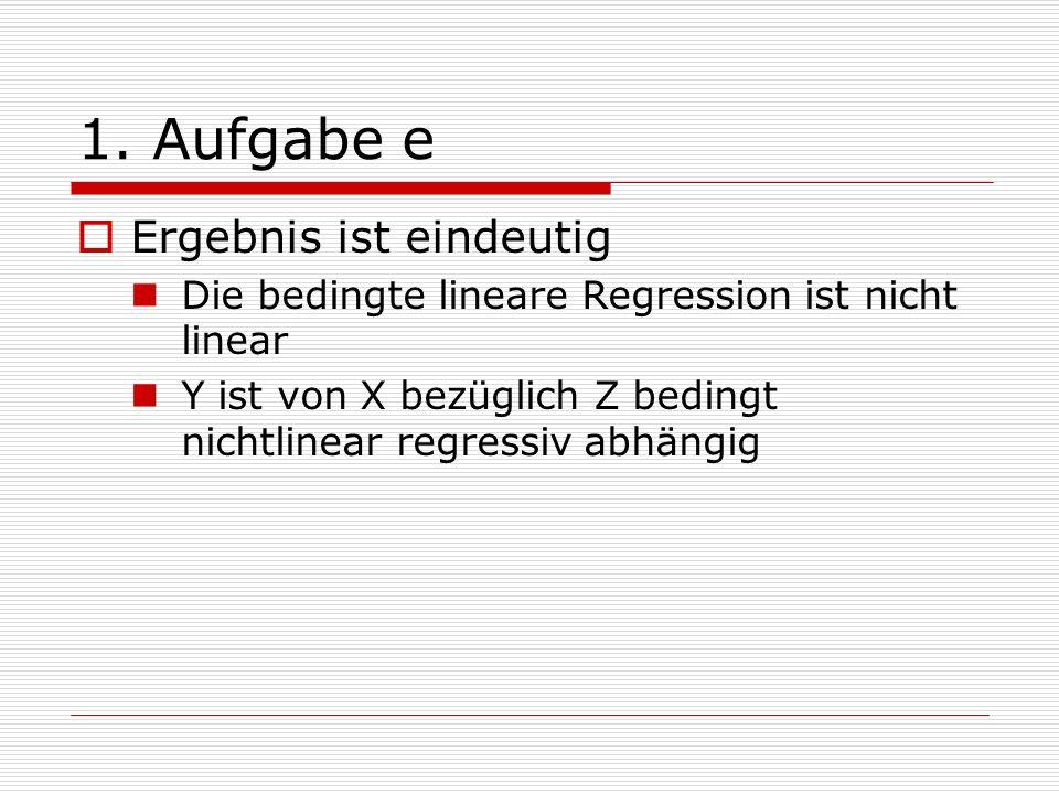 Ergebnis ist eindeutig Die bedingte lineare Regression ist nicht linear Y ist von X bezüglich Z bedingt nichtlinear regressiv abhängig
