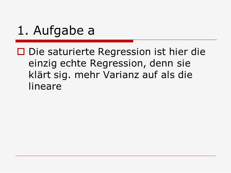 Die saturierte Regression ist hier die einzig echte Regression, denn sie klärt sig. mehr Varianz auf als die lineare
