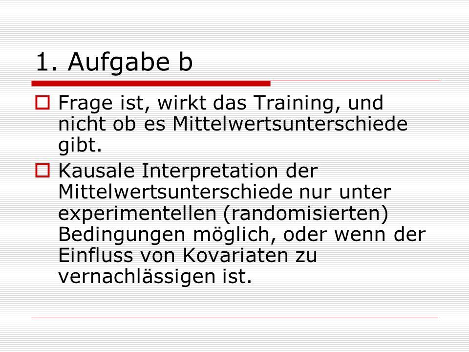 1. Aufgabe b Frage ist, wirkt das Training, und nicht ob es Mittelwertsunterschiede gibt. Kausale Interpretation der Mittelwertsunterschiede nur unter