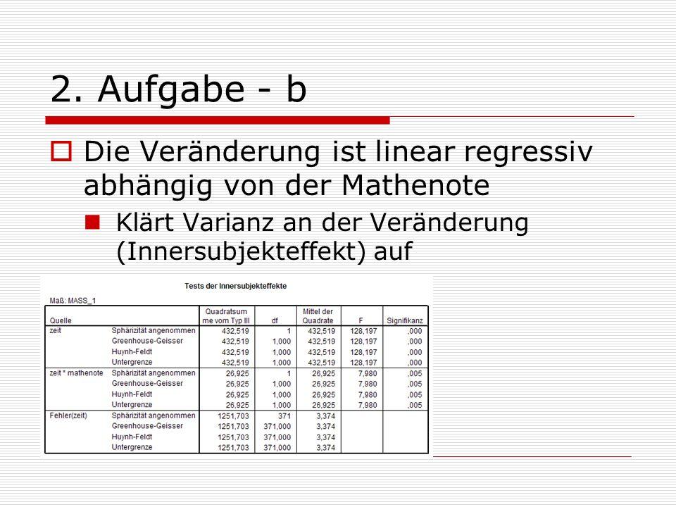 2. Aufgabe - b Die Veränderung ist linear regressiv abhängig von der Mathenote Klärt Varianz an der Veränderung (Innersubjekteffekt) auf