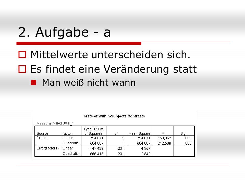2. Aufgabe - a Wo sind die Unterschiede deskriptiv