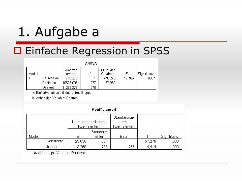 1. Aufgabe a Einfache Regression in SPSS