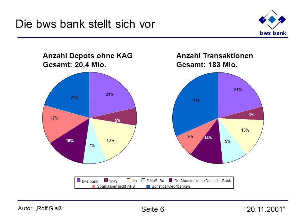 20.11.2001 Autor: Rolf Glaß Seite 6 bws bankWPS etbFiMaSeBaGroßbanken ohne Deutsche Bank Sparkassen nicht WPS Sonstige Kreditbanken 21% 17% 7% 13% 5%