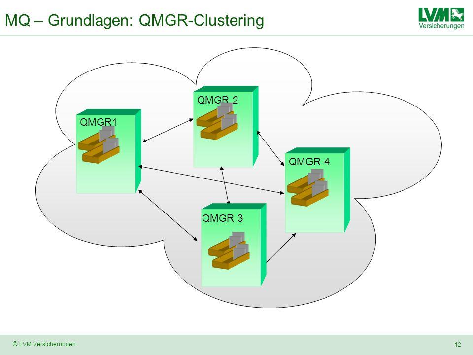 12 © LVM Versicherungen MQ – Grundlagen: QMGR-Clustering QMGR1 QMGR 2 QMGR 4 QMGR 3
