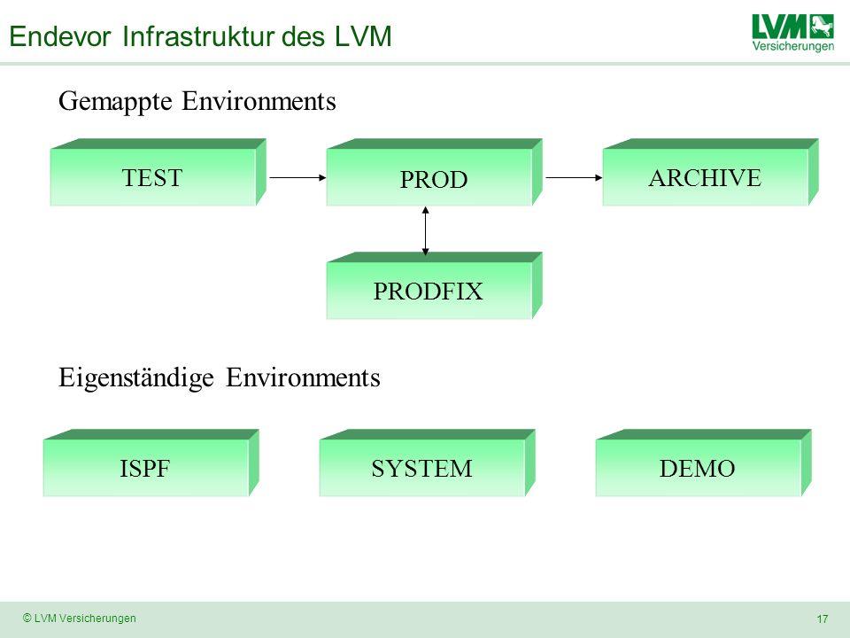 17 © LVM Versicherungen Endevor Infrastruktur des LVM Eigenständige Environments ISPFSYSTEMDEMO TEST Gemappte Environments PROD ARCHIVE PRODFIX