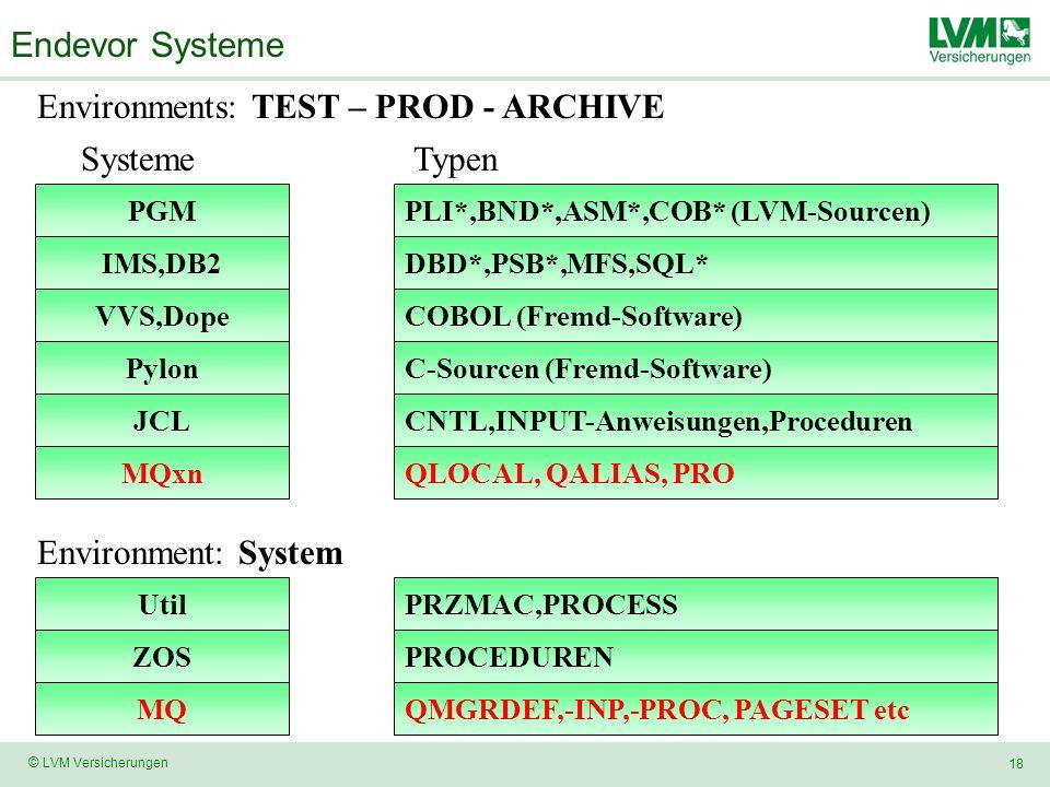 18 © LVM Versicherungen Endevor Systeme SystemeTypen Environments: TEST – PROD - ARCHIVE PGM IMS,DB2 VVS,Dope JCL Pylon PLI*,BND*,ASM*,COB* (LVM-Sourc