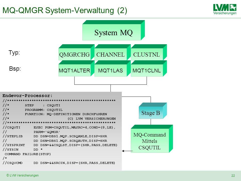 22 © LVM Versicherungen MQ-QMGR System-Verwaltung (2) System MQ Typ: Bsp: QMGRCHGCLUSTNLCHANNEL MQT1ALTERMQT1LASMQT1CLNL Stage A Keine Verarbeitung Nur Source- Vorbereitung Stage B MQ-Command Mittels CSQUTIL Endevor-Processor: //************************************************* //* STEP : CSQUTI //* PROGRAMM: CSQUTIL //* FUNKTION: MQ-DEFINITIONEN DURCHFüHREN //* (C) LVM VERSICHERUNGEN //************************************************* //CSQUTI EXEC PGM=CSQUTIL,MAXRC=4,COND=(8,LE), // PARM= &QMGR //STEPLIB DD DSN=DBS1.MQP.SCSQANLE,DISP=SHR // DD DSN=DBS1.MQP.SCSQAUTH,DISP=SHR //SYSPRINT DD DSN=&&CSQLST,DISP=(SHR,PASS,DELETE) //SYSIN DD * COMMAND FAILURE(STOP) /* //CSQUCMD DD DSN=&&SRCIN,DISP=(SHR,PASS,DELETE)