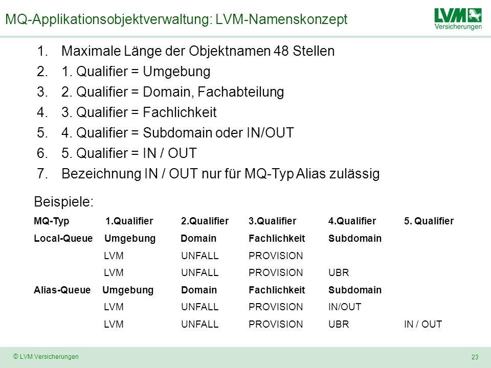 23 © LVM Versicherungen MQ-Applikationsobjektverwaltung: LVM-Namenskonzept Beispiele: MQ-Typ 1.Qualifier 2.Qualifier 3.Qualifier4.Qualifier 5.