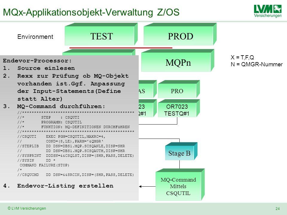 24 © LVM Versicherungen MQx-Applikationsobjekt-Verwaltung Z/OS MQxn QLOCAL OR7023 TESTQ#1 Keine Verarbeitung Nur Source- Vorbereitung Stage B QALIAS Typ: Bsp: OR7023 TESTQ#1 MQ-Command Mittels CSQUTIL X = T,F,Q N = QMGR-Nummer PRO OR7023 TESTQ#1 TEST PROD MQPn System Environment Stage A Endevor-Processor: 1.Source einlesen 2.Rexx zur Prüfung ob MQ-Objekt vorhanden ist.Ggf.