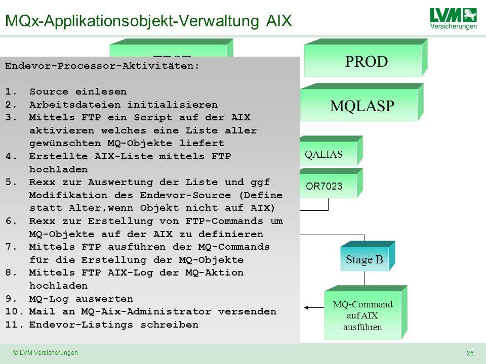 25 © LVM Versicherungen MQx-Applikationsobjekt-Verwaltung AIX MQLASx X = (T,F,Q) QLOCAL OR7023 QALIAS Typ: Bsp: OR7023 TEST PROD MQLASP System Environment Keine Verarbeitung Nur Source- Vorbereitung Stage B MQ-Command auf AIX ausführen Stage A Endevor-Processor-Aktivitäten: 1.Source einlesen 2.Arbeitsdateien initialisieren 3.Mittels FTP ein Script auf der AIX aktivieren welches eine Liste aller gewünschten MQ-Objekte liefert 4.Erstellte AIX-Liste mittels FTP hochladen 5.Rexx zur Auswertung der Liste und ggf Modifikation des Endevor-Source (Define statt Alter,wenn Objekt nicht auf AIX) 6.Rexx zur Erstellung von FTP-Commands um MQ-Objekte auf der AIX zu definieren 7.Mittels FTP ausführen der MQ-Commands für die Erstellung der MQ-Objekte 8.Mittels FTP AIX-Log der MQ-Aktion hochladen 9.MQ-Log auswerten 10.Mail an MQ-Aix-Administrator versenden 11.Endevor-Listings schreiben
