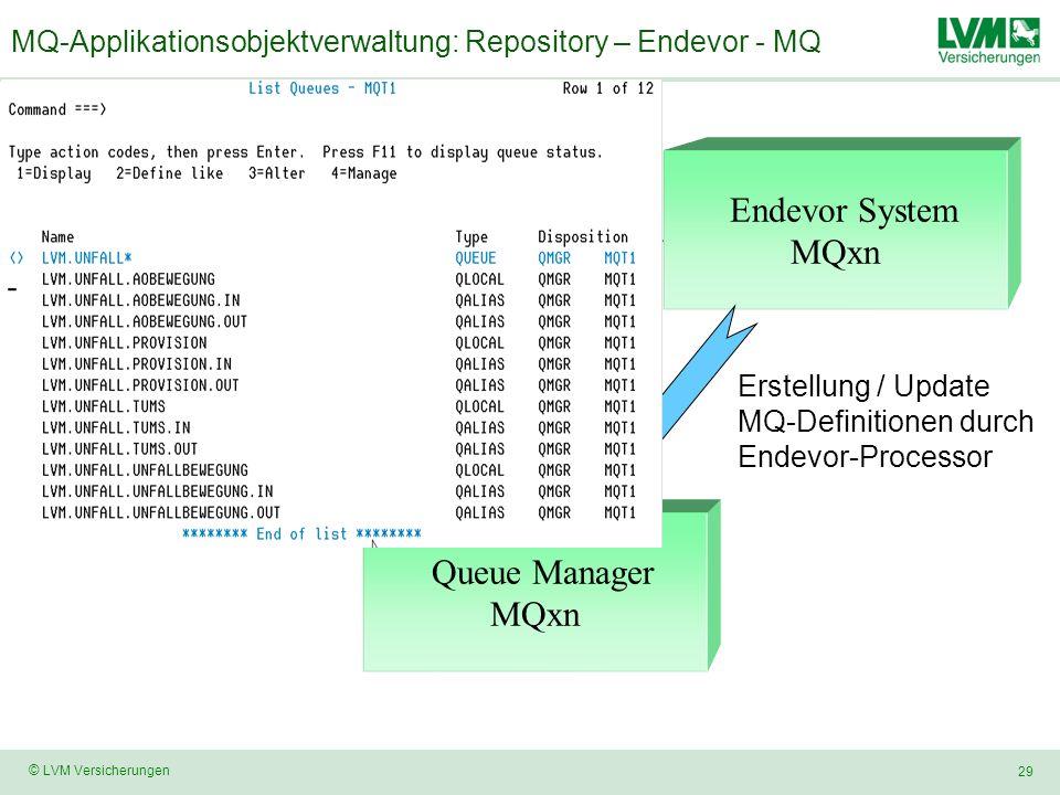 29 © LVM Versicherungen MQ-Applikationsobjektverwaltung: Repository – Endevor - MQ Repository Anlegen / Ändern von MQ-Definitionen je QMGR Plausiprüfu
