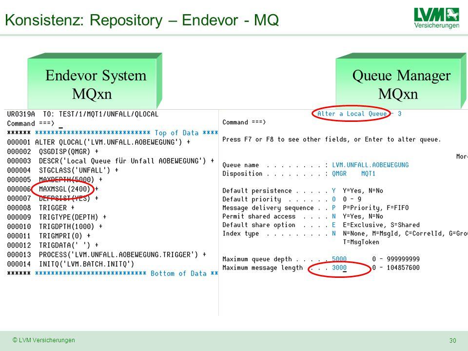 30 © LVM Versicherungen Konsistenz: Repository – Endevor - MQ Repository Endevor System MQxn Queue Manager MQxn Problemstellung: Was passiert, wenn MQ