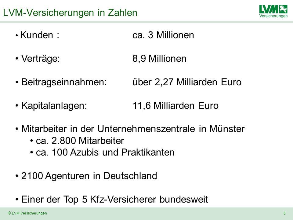 6 © LVM Versicherungen LVM-Versicherungen in Zahlen Kunden : ca. 3 Millionen Verträge: 8,9 Millionen Beitragseinnahmen: über 2,27 Milliarden Euro Kapi