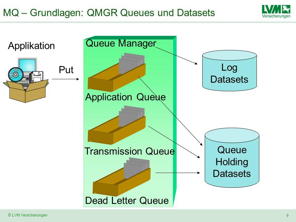 30 © LVM Versicherungen Konsistenz: Repository – Endevor - MQ Repository Endevor System MQxn Queue Manager MQxn Problemstellung: Was passiert, wenn MQ – Definitionen direkt über die MQ-ISPF-Oberfläche verändert werden .