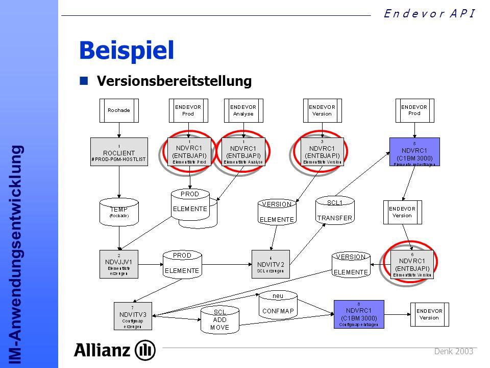 E n d e v o r A P I IM-Anwendungsentwicklung Denk 2003 Beispiel Versionsbereitstellung