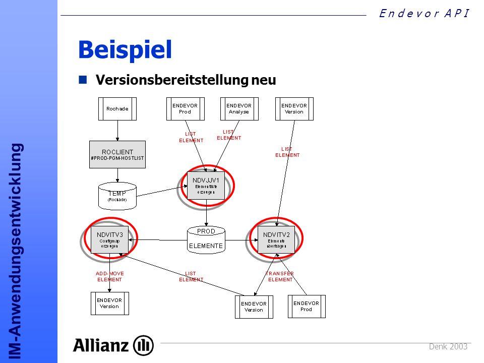 E n d e v o r A P I IM-Anwendungsentwicklung Denk 2003 Beispiel Versionsbereitstellung neu