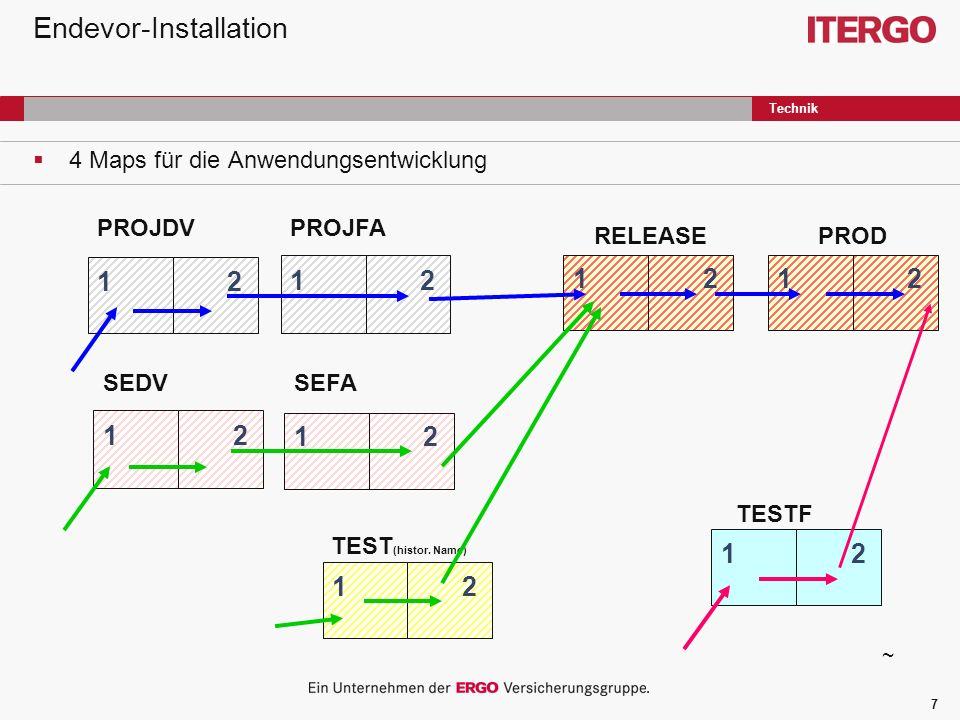 7 Endevor-Installation 4 Maps für die Anwendungsentwicklung Technik 1 2 TEST (histor.