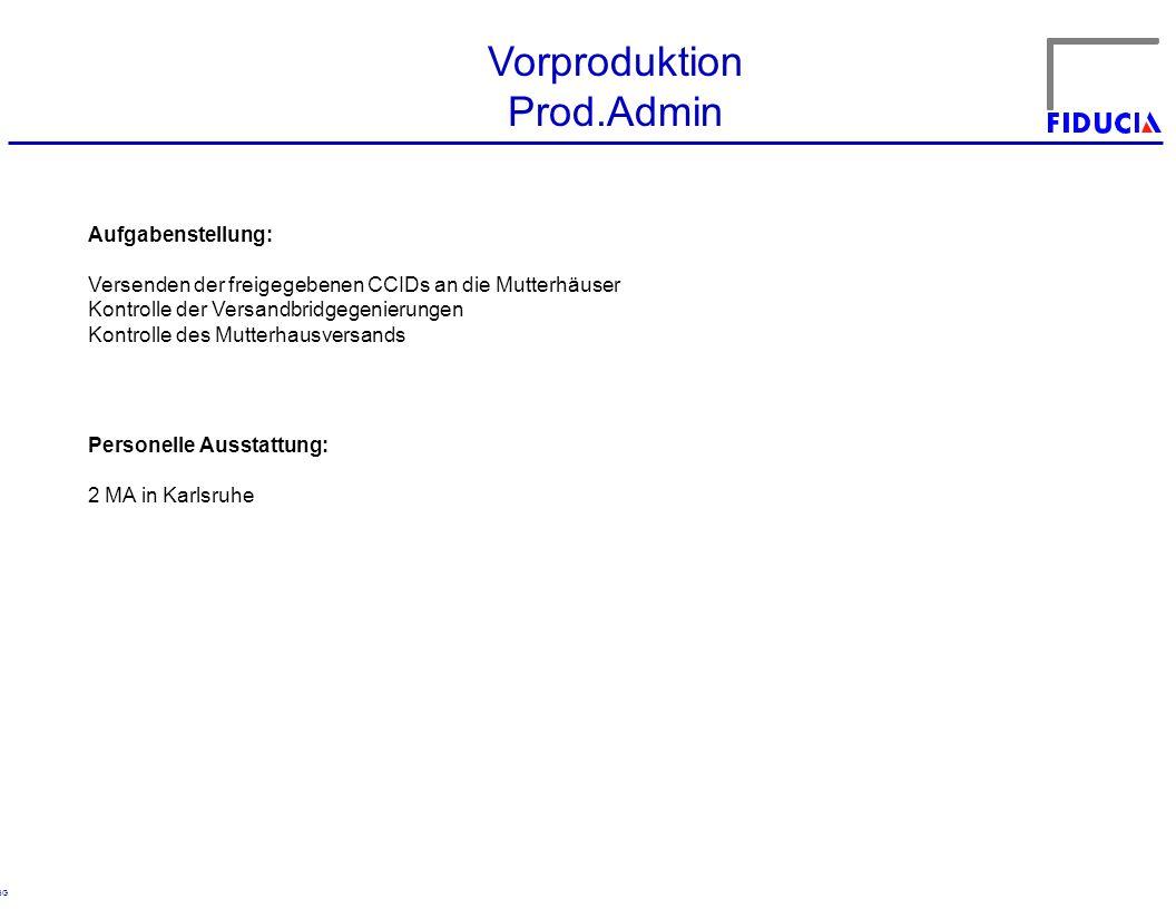 © RBG Vorproduktion Prod.Admin Aufgabenstellung: Versenden der freigegebenen CCIDs an die Mutterhäuser Kontrolle der Versandbridgegenierungen Kontrolle des Mutterhausversands Personelle Ausstattung: 2 MA in Karlsruhe