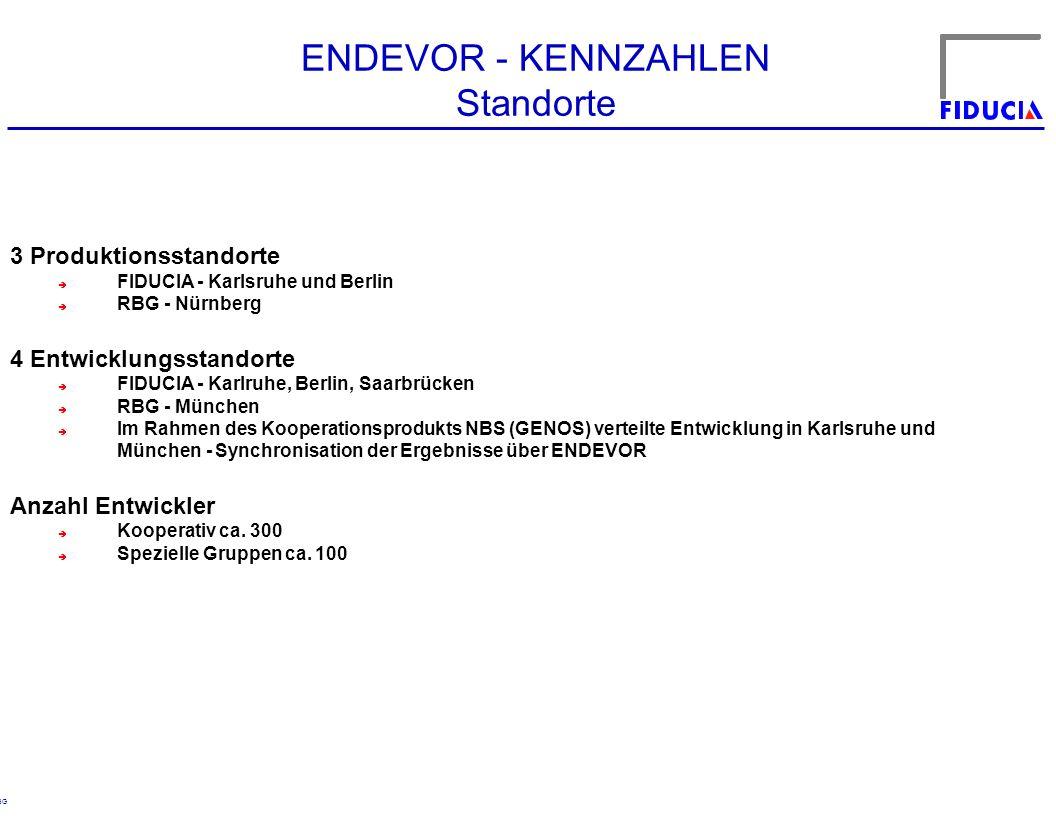 © RBG ENDEVOR - KENNZAHLEN Standorte 3 Produktionsstandorte è FIDUCIA - Karlsruhe und Berlin è RBG - Nürnberg 4 Entwicklungsstandorte è FIDUCIA - Karlruhe, Berlin, Saarbrücken è RBG - München è Im Rahmen des Kooperationsprodukts NBS (GENOS) verteilte Entwicklung in Karlsruhe und München - Synchronisation der Ergebnisse über ENDEVOR Anzahl Entwickler è Kooperativ ca.