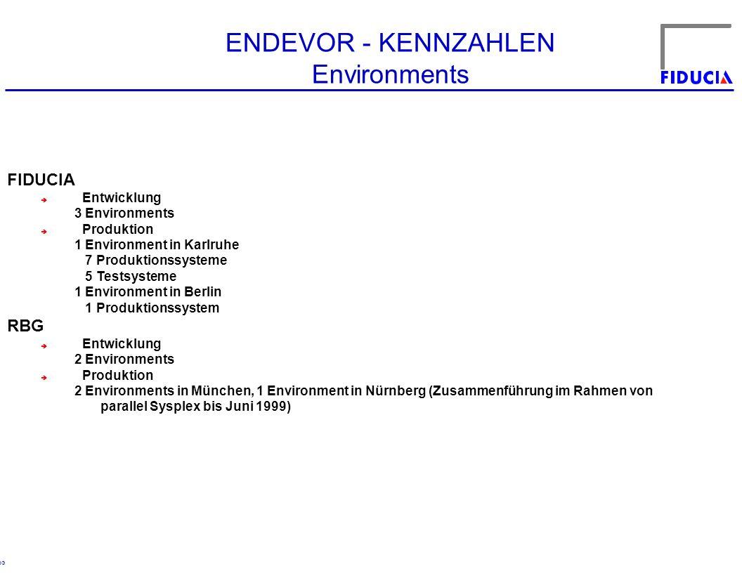 © RBG ENDEVOR - KENNZAHLEN Environments FIDUCIA è Entwicklung 3 Environments è Produktion 1 Environment in Karlruhe 7 Produktionssysteme 5 Testsysteme 1 Environment in Berlin 1 Produktionssystem RBG è Entwicklung 2 Environments è Produktion 2 Environments in München, 1 Environment in Nürnberg (Zusammenführung im Rahmen von parallel Sysplex bis Juni 1999)