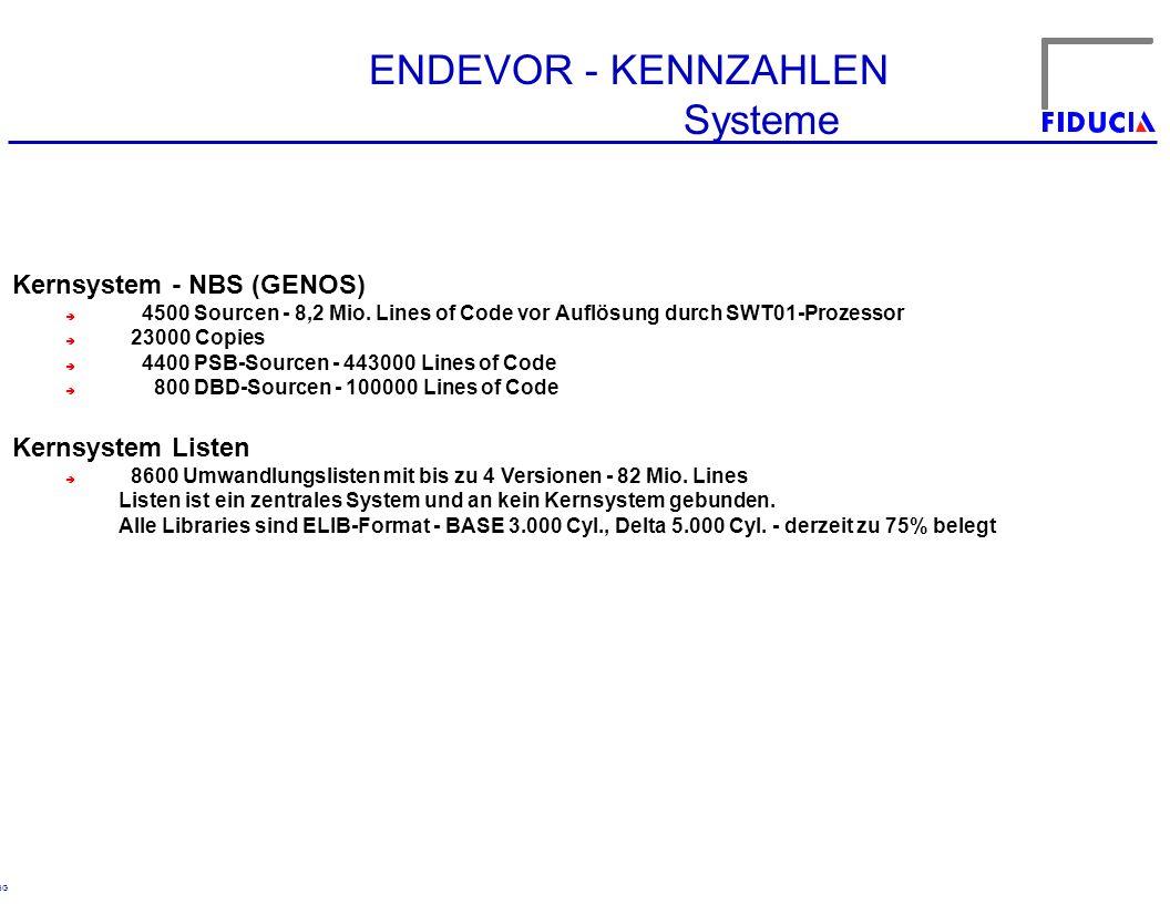 © RBG ENDEVOR - KENNZAHLEN Systeme Kernsystem - NBS (GENOS) è 4500 Sourcen - 8,2 Mio. Lines of Code vor Auflösung durch SWT01-Prozessor è 23000 Copies