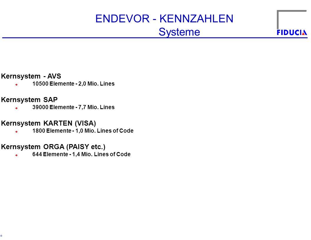 © RBG ENDEVOR - KENNZAHLEN Systeme Kernsystem - AVS è 10500 Elemente - 2,0 Mio. Lines Kernsystem SAP è 39000 Elemente - 7,7 Mio. Lines Kernsystem KART