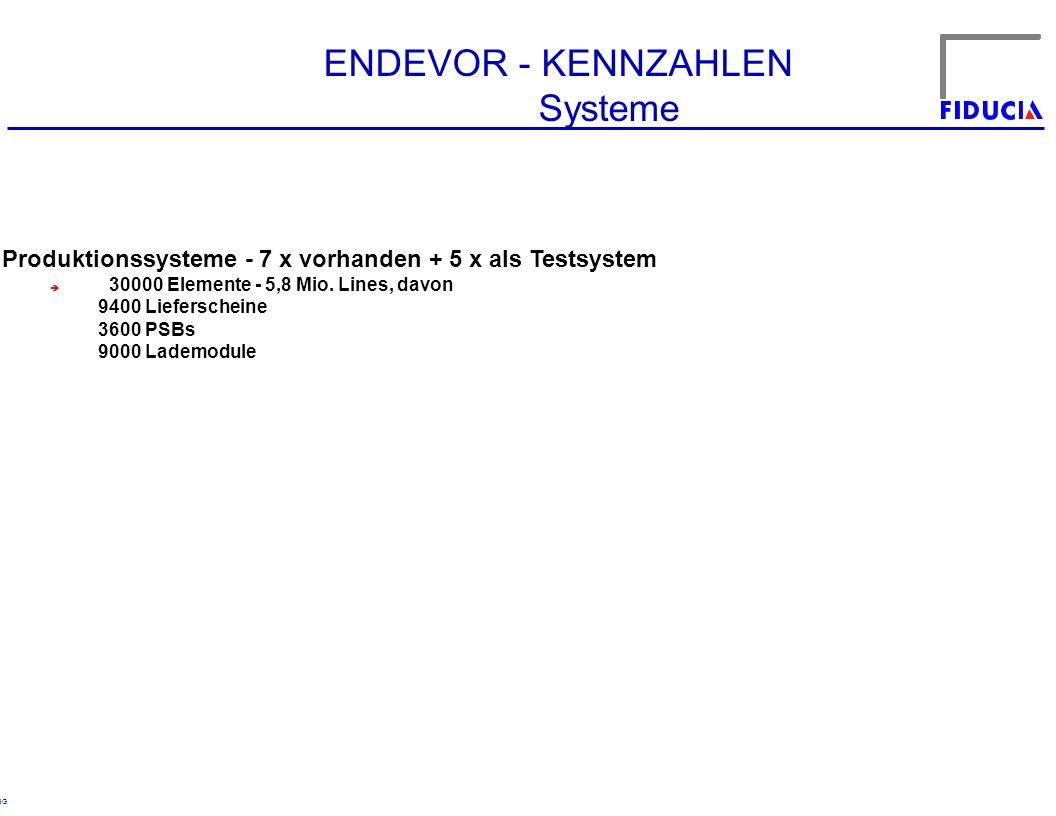 © RBG ENDEVOR - KENNZAHLEN Systeme Produktionssysteme - 7 x vorhanden + 5 x als Testsystem è 30000 Elemente - 5,8 Mio. Lines, davon 9400 Lieferscheine
