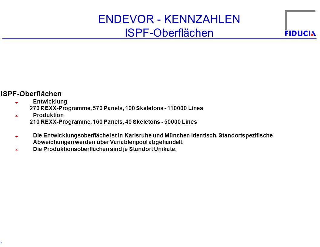© RBG ENDEVOR - KENNZAHLEN ISPF-Oberflächen è Entwicklung 270 REXX-Programme, 570 Panels, 100 Skeletons - 110000 Lines è Produktion 210 REXX-Programme, 160 Panels, 40 Skeletons - 50000 Lines è Die Entwicklungsoberfläche ist in Karlsruhe und München identisch.