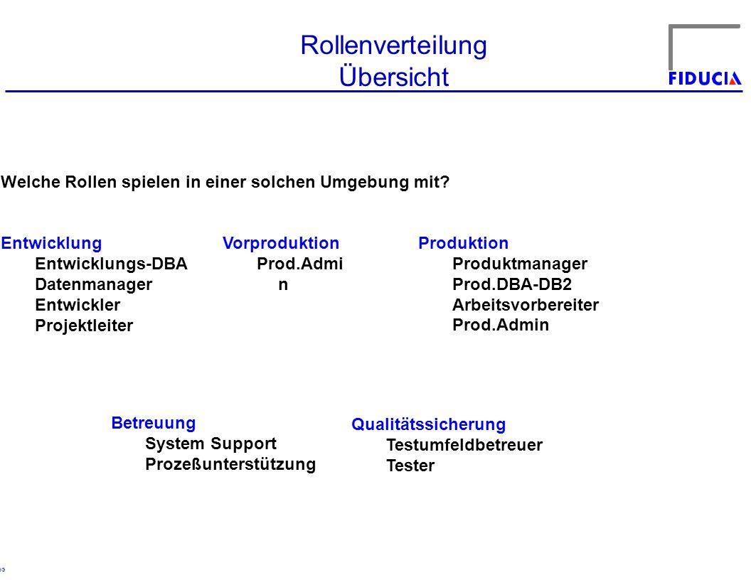 © RBG Rollenverteilung Übersicht Welche Rollen spielen in einer solchen Umgebung mit? Entwicklung Entwicklungs-DBA Datenmanager Entwickler Projektleit