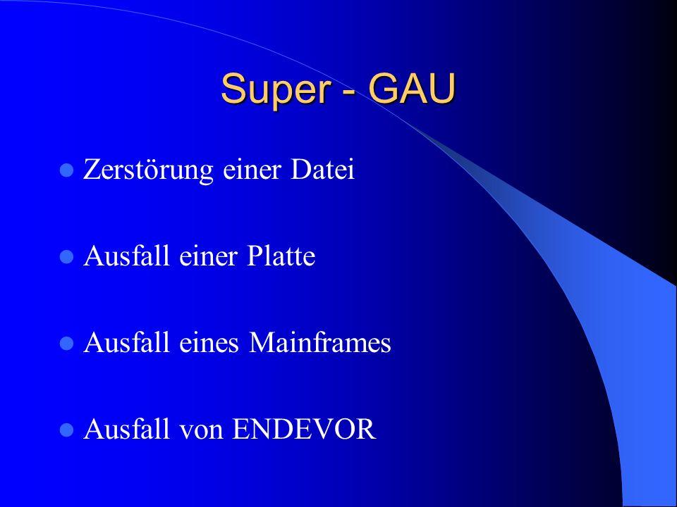 Super - GAU Zerstörung einer Datei Ausfall einer Platte Ausfall eines Mainframes Ausfall von ENDEVOR