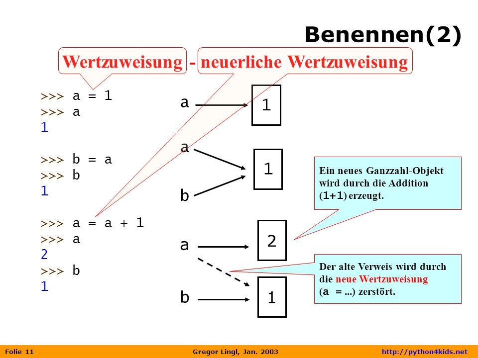 Folie 11 Gregor Lingl, Jan. 2003 http://python4kids.net a 1 b a 1 b a 1 2 Benennen(2) Der alte Verweis wird durch die neue Wertzuweisung ( a =...) zer