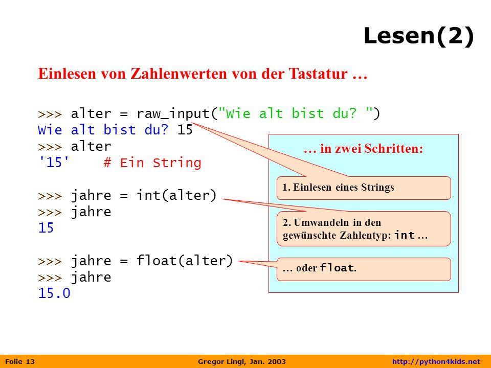 Folie 13 Gregor Lingl, Jan. 2003 http://python4kids.net Lesen(2) Einlesen von Zahlenwerten von der Tastatur … >>> alter = raw_input(