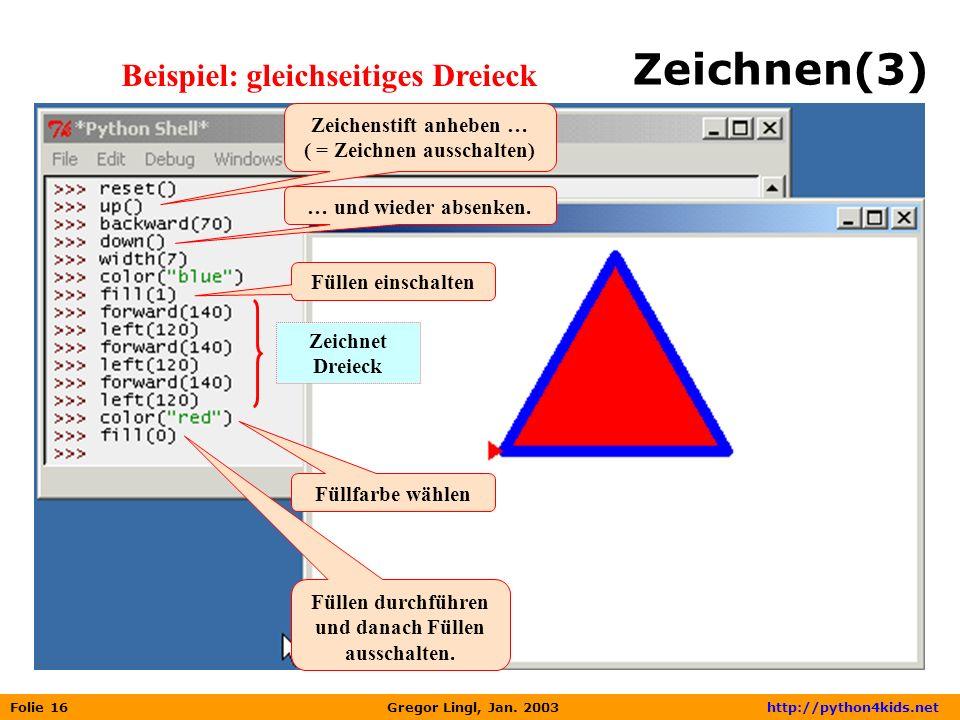 Folie 16 Gregor Lingl, Jan. 2003 http://python4kids.net Zeichnen(3) Beispiel: gleichseitiges Dreieck Füllen durchführen und danach Füllen ausschalten.